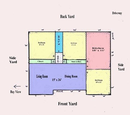 West Yarmouth Cape Cod vacation rental - The House Layout (backyard about 50' x 60')